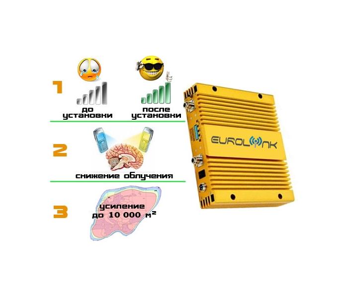 gsm ретранслятор для мобильных телефонов