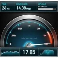 Усиление 3G сигнала за городом