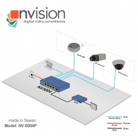 Коммутатор NVISION NV-5004 PoE