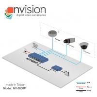 Коммутатор NVISION NV-5008 PoE