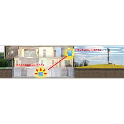Купить Беспроводной 3G репитер Cel-Fi Duo