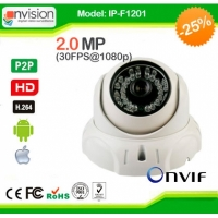 IP камеры NVISION IP-F1201 (2.0 Mp, F=3.6mm)