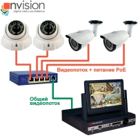 IP регистратор NVISION NVR-E4CH-LCD